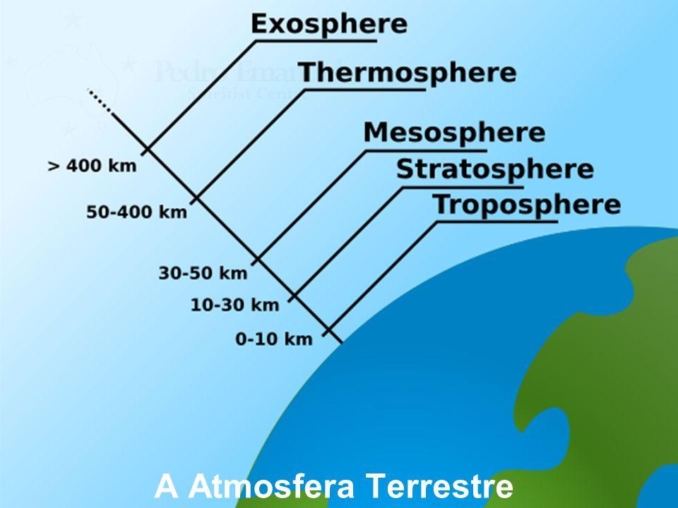 A Atmosfera Terrestre