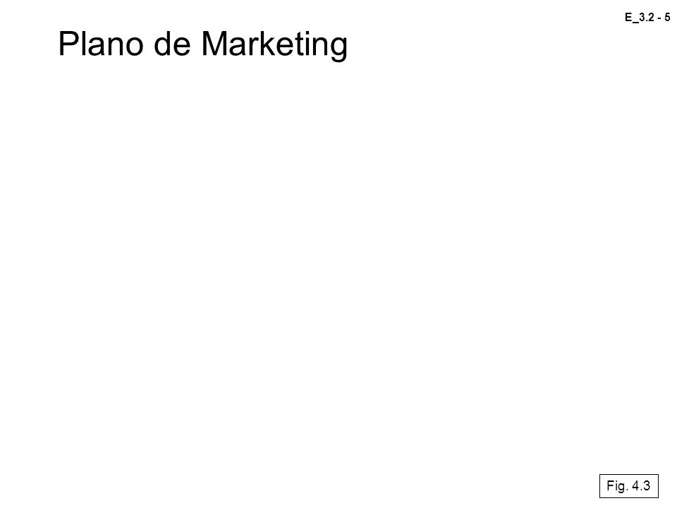E_3.2 - 5 Plano de Marketing Fig. 4.3