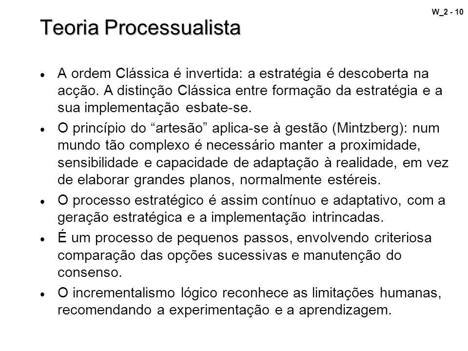 W_2 - 10 Teoria Processualista A ordem Clássica é invertida: a estratégia é descoberta na acção. A distinção Clássica entre formação da estratégia e a