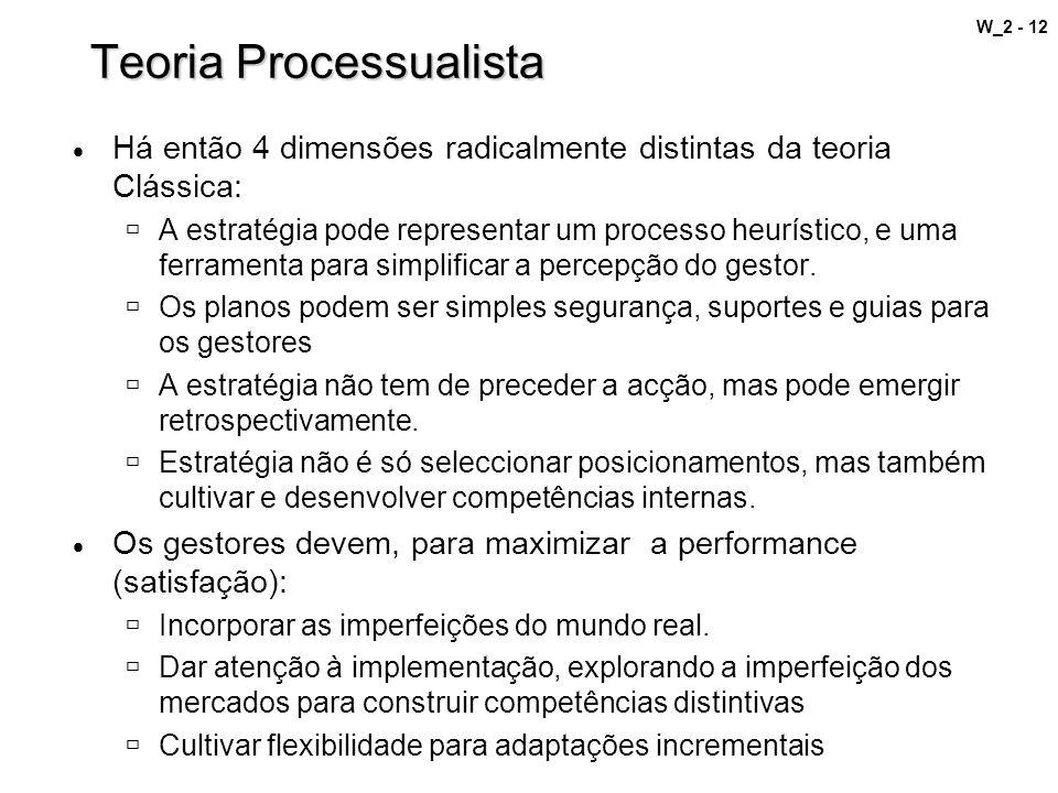 W_2 - 12 Teoria Processualista Há então 4 dimensões radicalmente distintas da teoria Clássica: A estratégia pode representar um processo heurístico, e