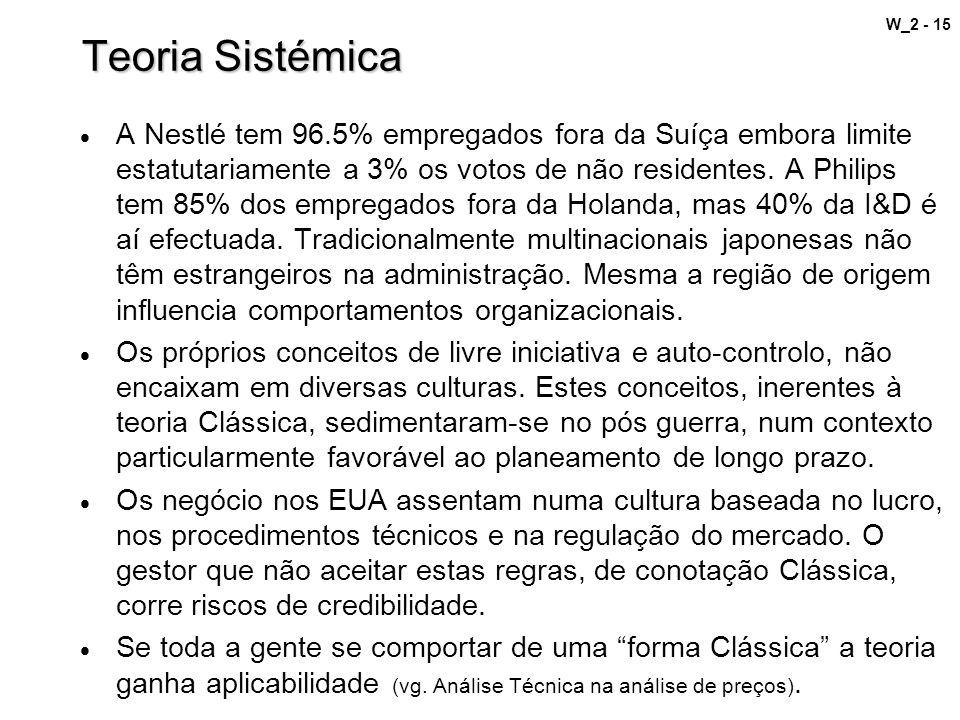 W_2 - 15 Teoria Sistémica A Nestlé tem 96.5% empregados fora da Suíça embora limite estatutariamente a 3% os votos de não residentes. A Philips tem 85