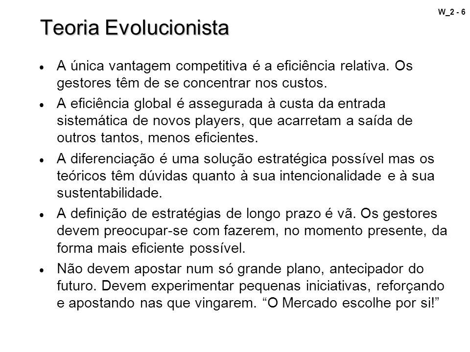 W_2 - 6 Teoria Evolucionista A única vantagem competitiva é a eficiência relativa. Os gestores têm de se concentrar nos custos. A eficiência global é