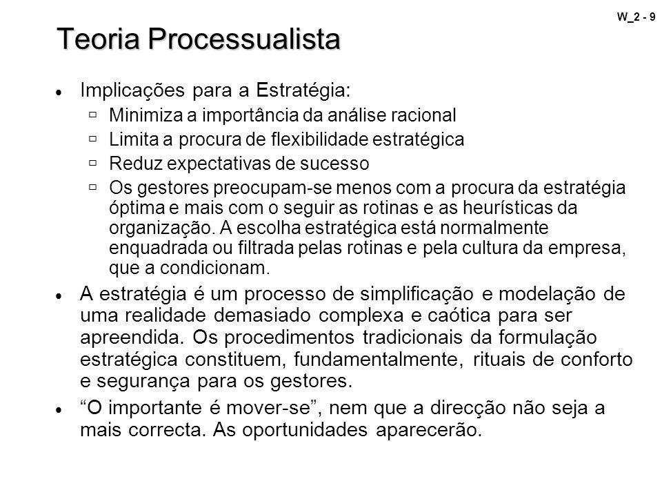 W_2 - 9 Teoria Processualista Implicações para a Estratégia: Minimiza a importância da análise racional Limita a procura de flexibilidade estratégica