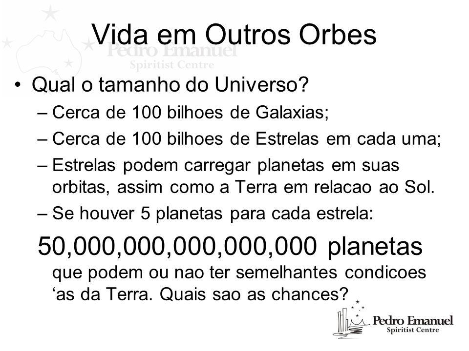 Vida em Outros Orbes Qual o tamanho do Universo? –Cerca de 100 bilhoes de Galaxias; –Cerca de 100 bilhoes de Estrelas em cada uma; –Estrelas podem car
