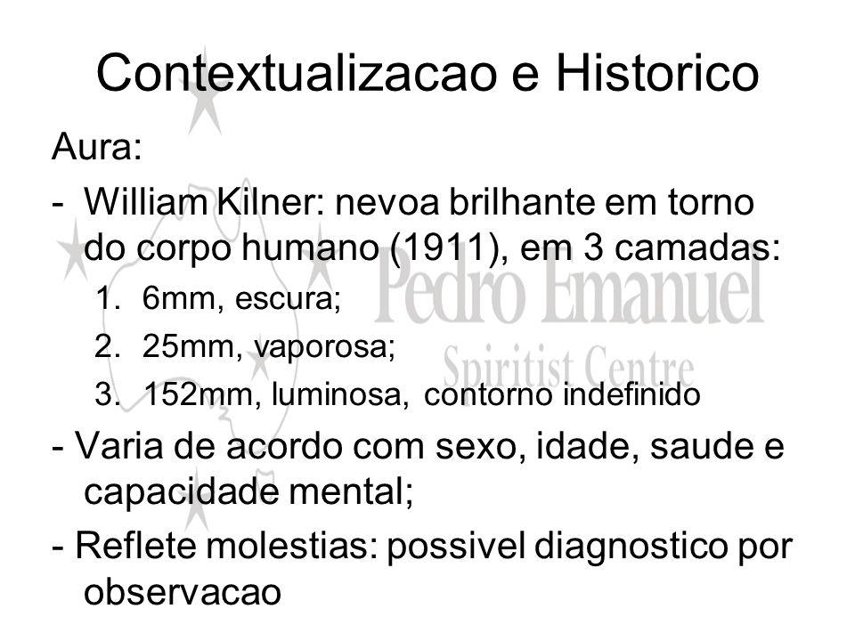 Contextualizacao e Historico Aura: -William Kilner: nevoa brilhante em torno do corpo humano (1911), em 3 camadas: 1.6mm, escura; 2.25mm, vaporosa; 3.