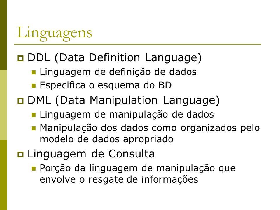 Linguagens DDL (Data Definition Language) Linguagem de definição de dados Especifica o esquema do BD DML (Data Manipulation Language) Linguagem de man