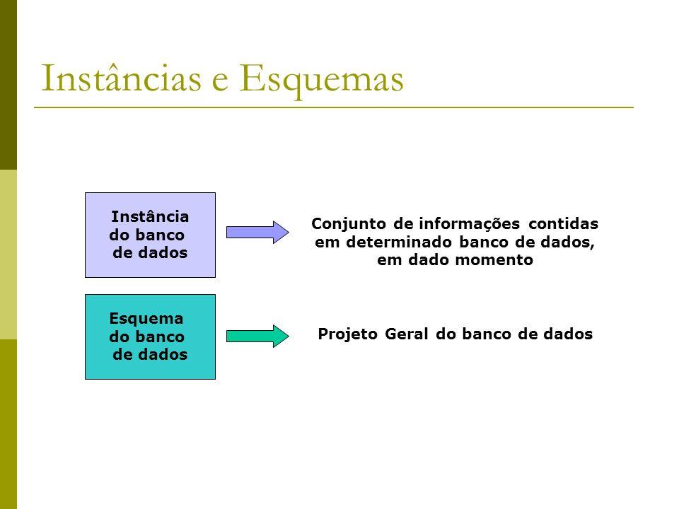 Instâncias e Esquemas Instância do banco de dados Conjunto de informações contidas em determinado banco de dados, em dado momento Esquema do banco de
