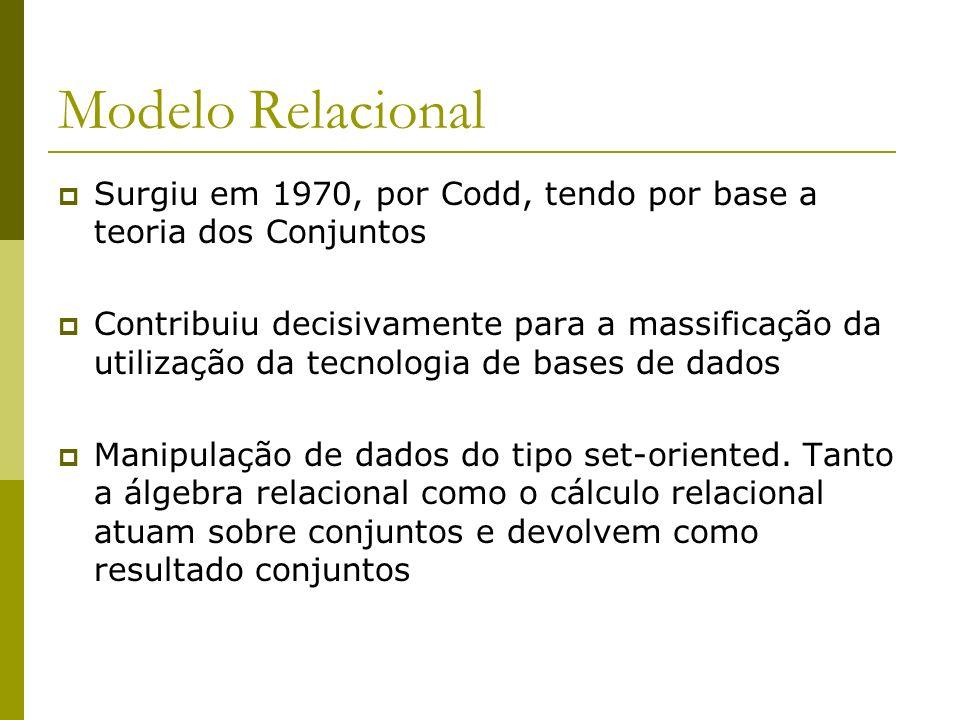 Modelo Relacional Surgiu em 1970, por Codd, tendo por base a teoria dos Conjuntos Contribuiu decisivamente para a massificação da utilização da tecnol