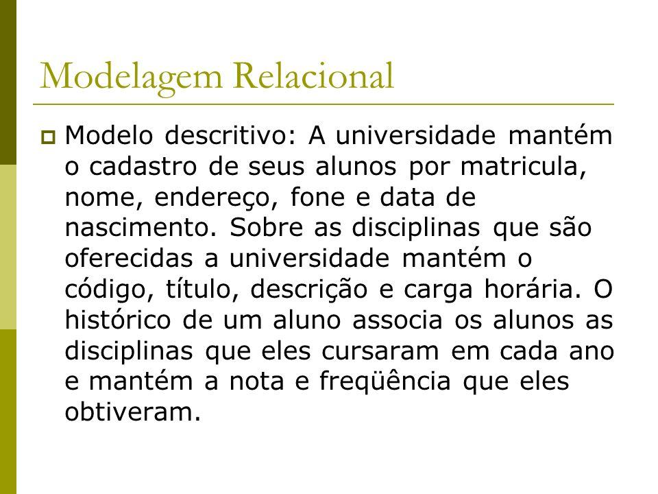 Modelagem Relacional Modelo descritivo: A universidade mantém o cadastro de seus alunos por matricula, nome, endereço, fone e data de nascimento. Sobr