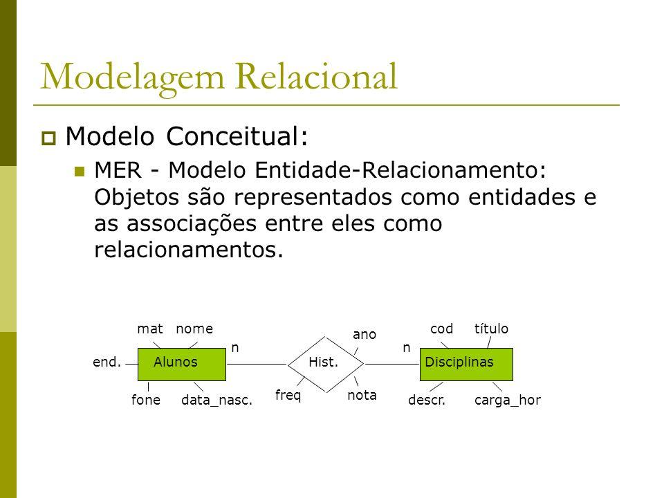 Modelagem Relacional Modelo Conceitual: MER - Modelo Entidade-Relacionamento: Objetos são representados como entidades e as associações entre eles com