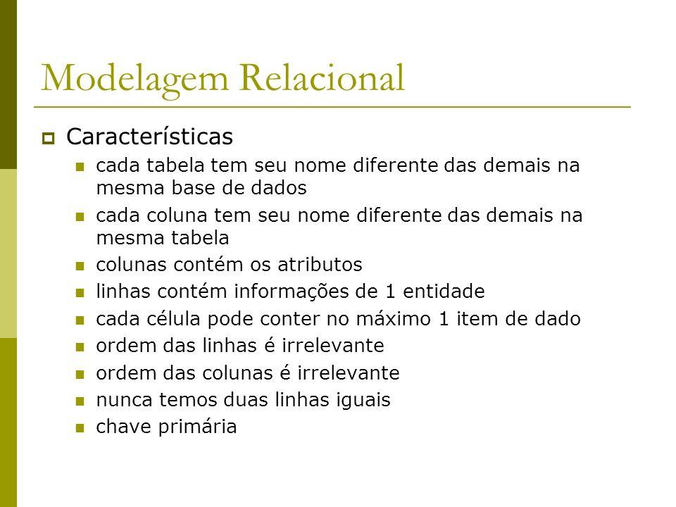 Modelagem Relacional Características cada tabela tem seu nome diferente das demais na mesma base de dados cada coluna tem seu nome diferente das demai