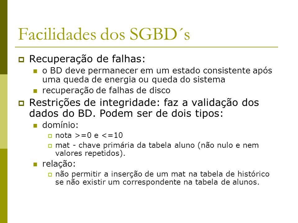 Facilidades dos SGBD´s Recuperação de falhas: o BD deve permanecer em um estado consistente após uma queda de energia ou queda do sistema recuperação