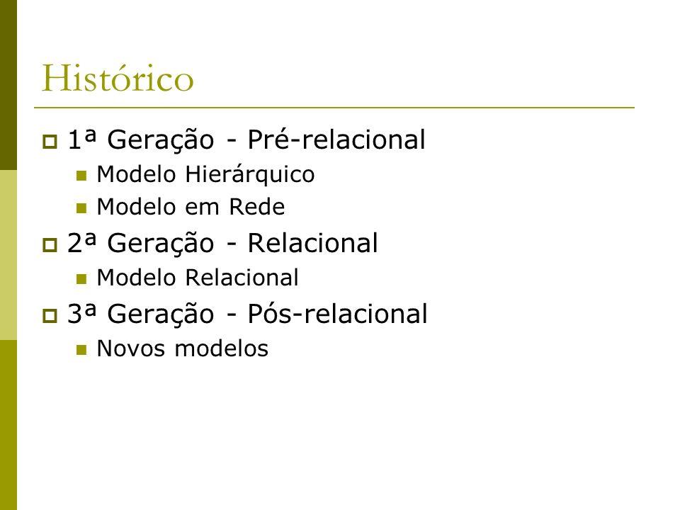 Histórico 1ª Geração - Pré-relacional Modelo Hierárquico Modelo em Rede 2ª Geração - Relacional Modelo Relacional 3ª Geração - Pós-relacional Novos mo