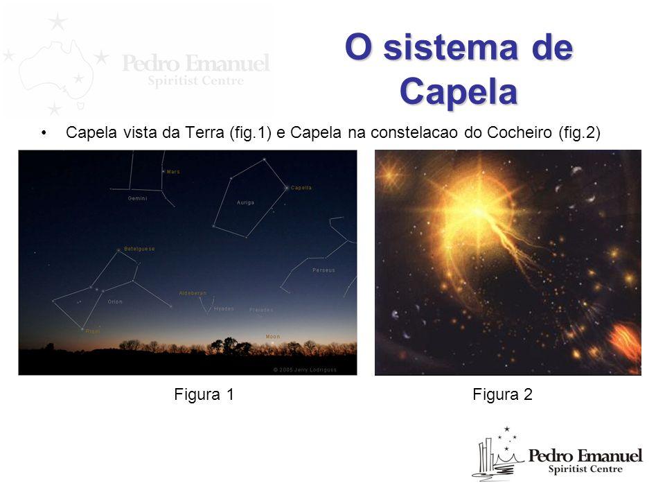 O sistema de Capela Capela vista da Terra (fig.1) e Capela na constelacao do Cocheiro (fig.2) Figura 1 Figura 2