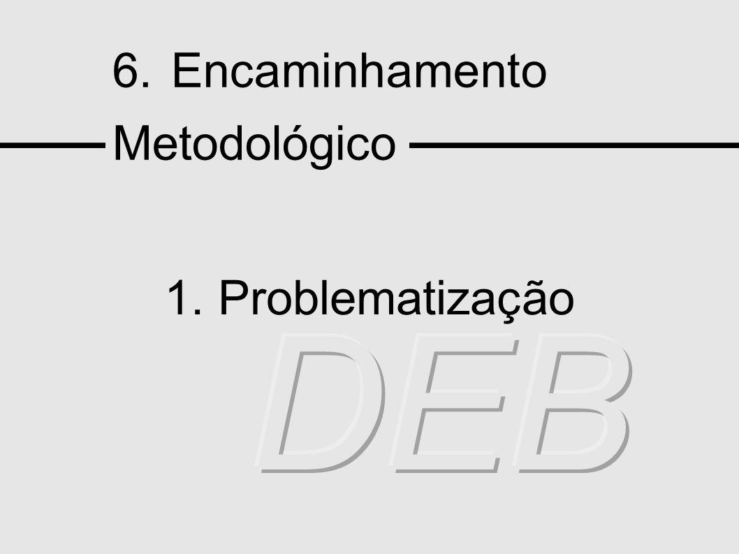 6. Encaminhamento Metodológico 1. Problematização
