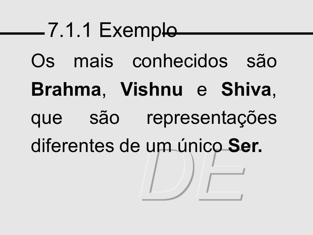 7.1.1 Exemplo Os mais conhecidos são Brahma, Vishnu e Shiva, que são representações diferentes de um único Ser.