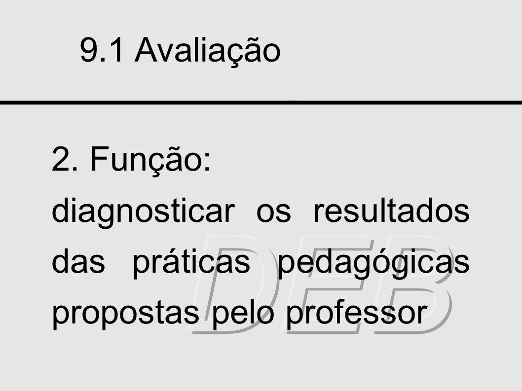 9.1 Avaliação 2. Função: diagnosticar os resultados das práticas pedagógicas propostas pelo professor
