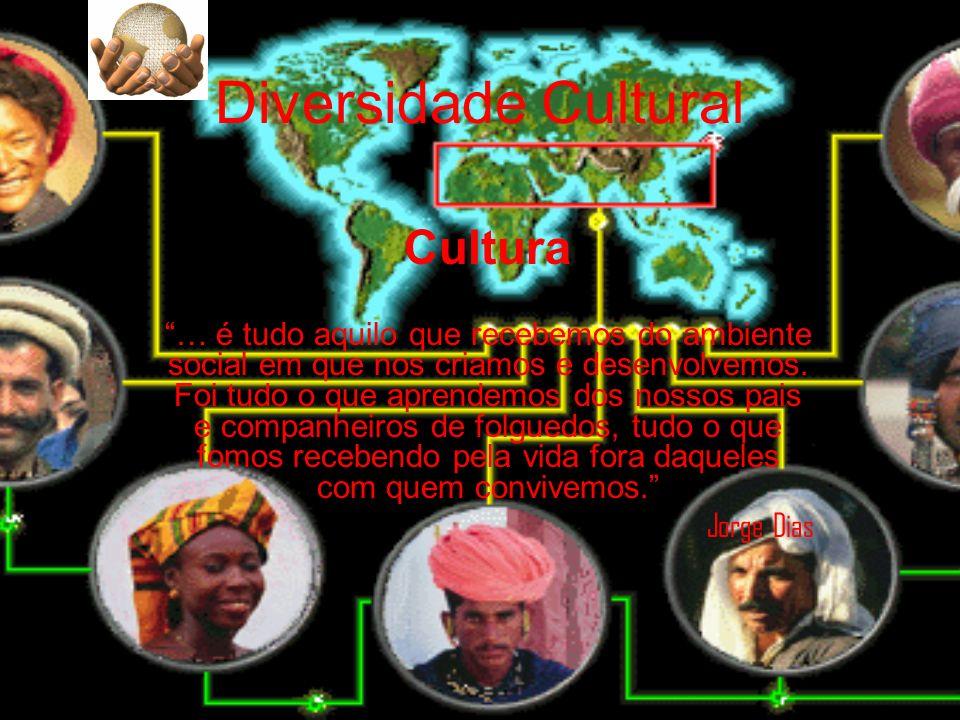 Diversidade Cultural Cultura … é tudo aquilo que recebemos do ambiente social em que nos criamos e desenvolvemos.