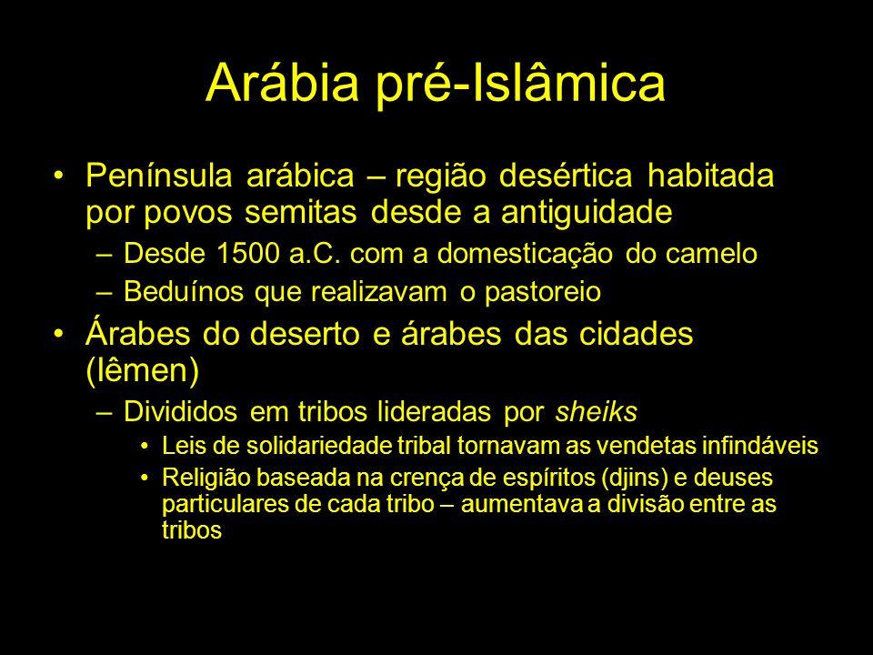 Arábia pré-Islâmica Península arábica – região desértica habitada por povos semitas desde a antiguidade –Desde 1500 a.C. com a domesticação do camelo