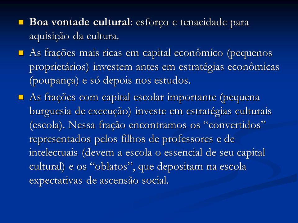 Boa vontade cultural: esforço e tenacidade para aquisição da cultura. Boa vontade cultural: esforço e tenacidade para aquisição da cultura. As frações