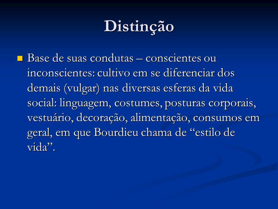 Distinção Base de suas condutas – conscientes ou inconscientes: cultivo em se diferenciar dos demais (vulgar) nas diversas esferas da vida social: lin