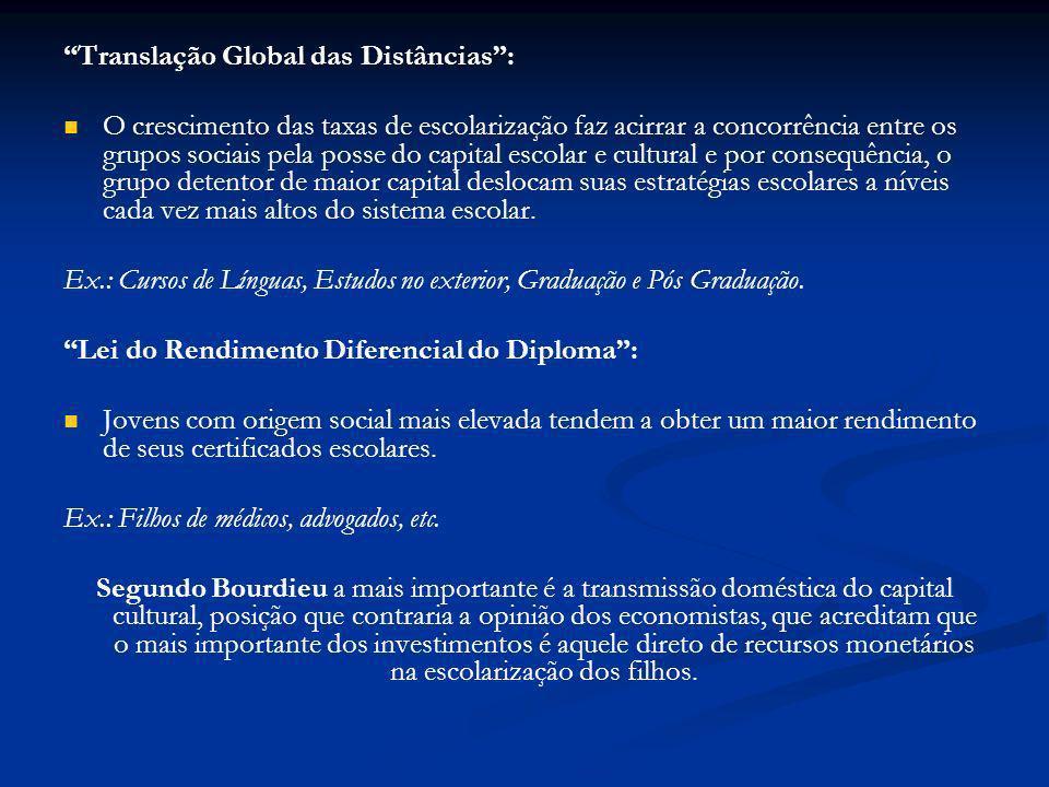 Translação Global das Distâncias: O crescimento das taxas de escolarização faz acirrar a concorrência entre os grupos sociais pela posse do capital es