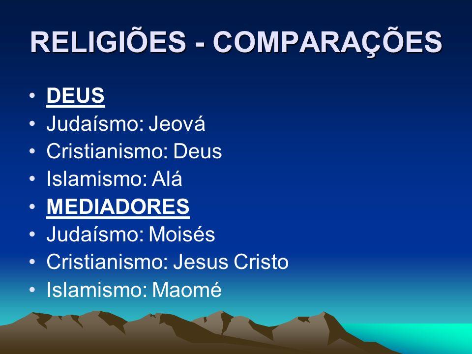 RELIGIÕES - COMPARAÇÕES DEUS Judaísmo: Jeová Cristianismo: Deus Islamismo: Alá MEDIADORES Judaísmo: Moisés Cristianismo: Jesus Cristo Islamismo: Maomé