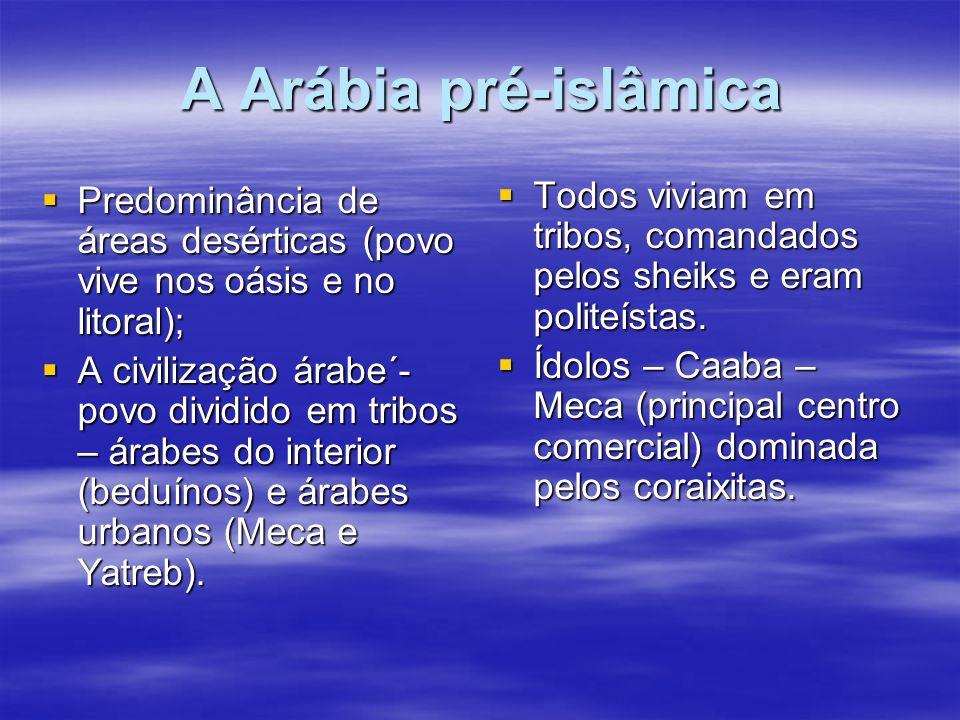 A Arábia pré-islâmica Predominância de áreas desérticas (povo vive nos oásis e no litoral); Predominância de áreas desérticas (povo vive nos oásis e n