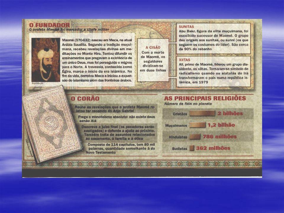 A expansão Não se passou um século da morte do Profeta e as fronteiras do império árabe englobavam regiões ao Oriente até a Índia e do Ocidente até a Península Ibérica, controlando também toda o norte da África.