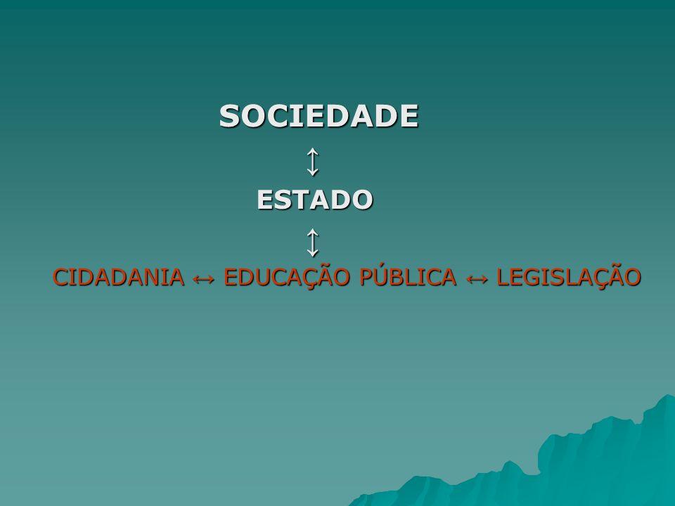 SOCIEDADE SOCIEDADE ESTADO ESTADO CIDADANIA EDUCAÇÃO PÚBLICA LEGISLAÇÃO
