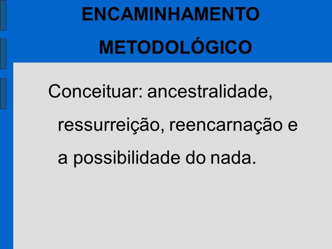 Conceituar: ancestralidade, ressurreição, reencarnação e a possibilidade do nada. ENCAMINHAMENTO METODOLÓGICO