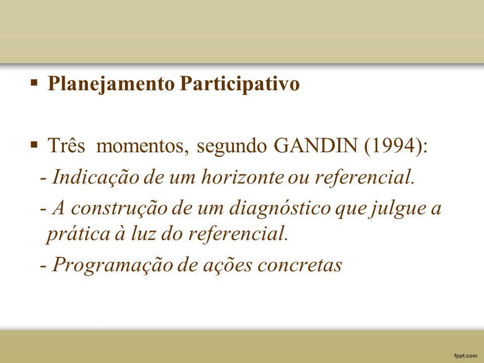 Planejamento Participativo Três momentos, segundo GANDIN (1994): - Indicação de um horizonte ou referencial. - A construção de um diagnóstico que julg