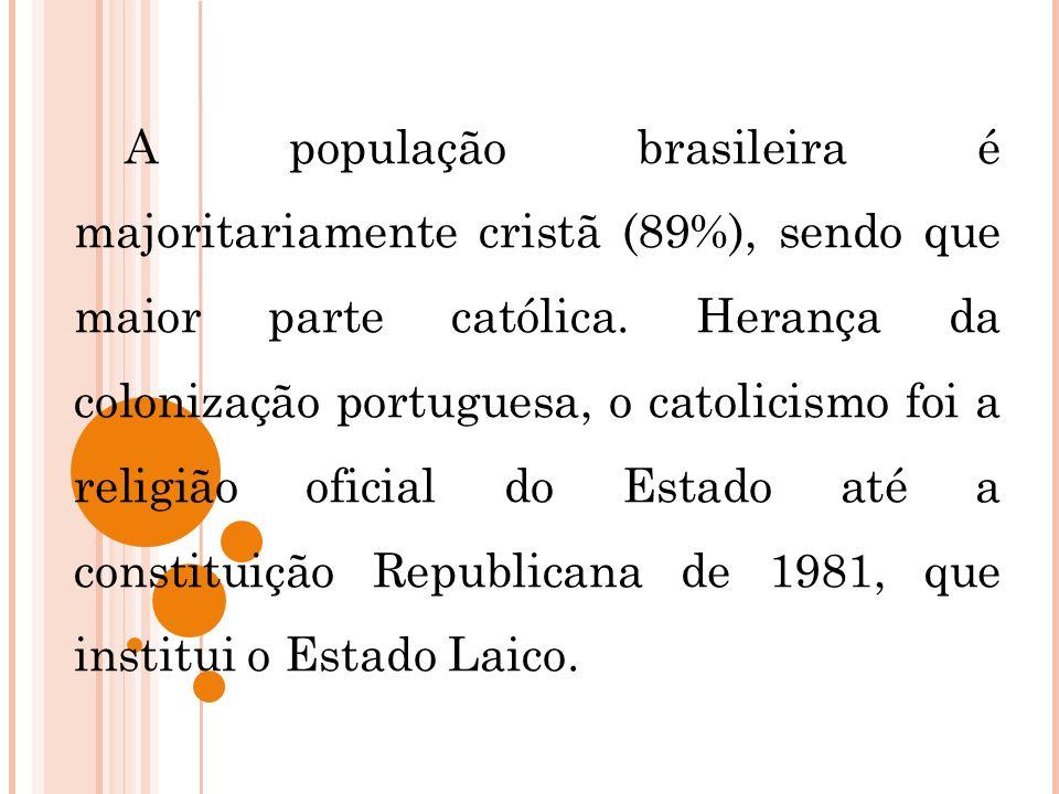 A população brasileira é majoritariamente cristã (89%), sendo que maior parte católica. Herança da colonização portuguesa, o catolicismo foi a religiã