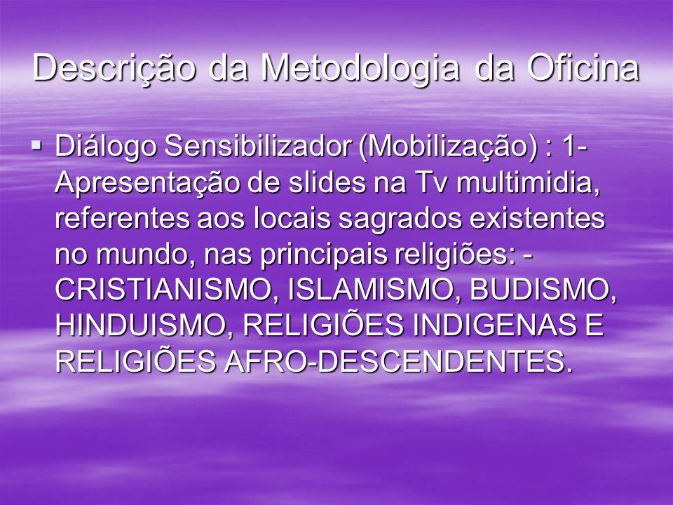 Descrição da Metodologia da Oficina Diálogo Sensibilizador (Mobilização) : 1- Apresentação de slides na Tv multimidia, referentes aos locais sagrados