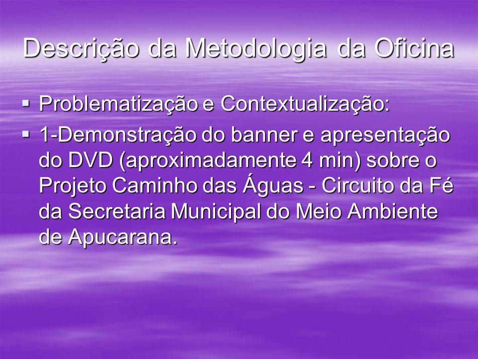 Descrição da Metodologia da Oficina Problematização e Contextualização: Problematização e Contextualização: 1-Demonstração do banner e apresentação do