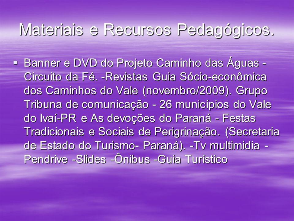 * Referências Secretaria Estadual de Educação do Paraná.
