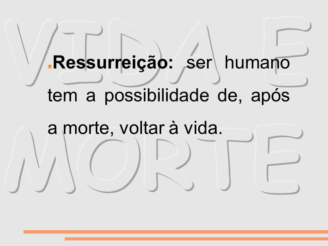 Ressurreição: ser humano tem a possibilidade de, após a morte, voltar à vida.