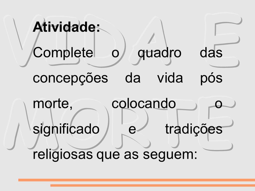 Atividade: Complete o quadro das concepções da vida pós morte, colocando o significado e tradições religiosas que as seguem: