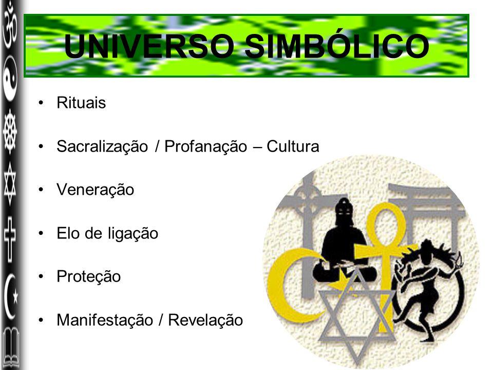 UNIVERSO SIMBÓLICO Rituais Sacralização / Profanação – Cultura Veneração Elo de ligação Proteção Manifestação / Revelação
