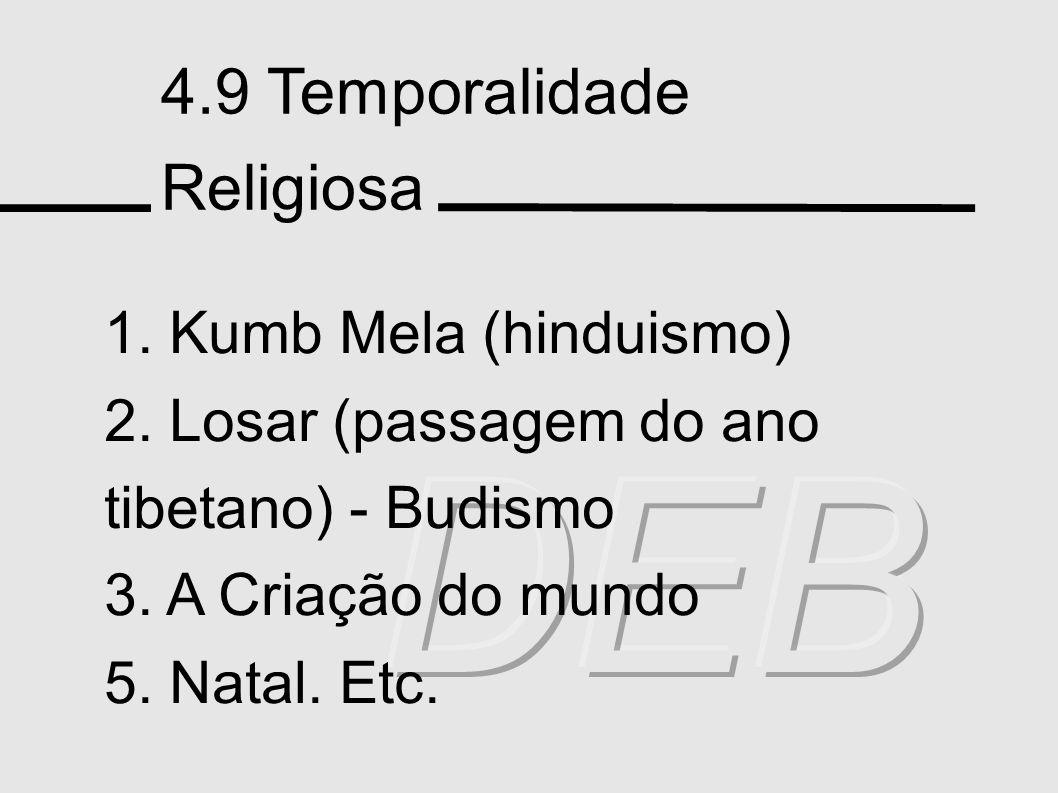 4.9 Temporalidade Religiosa 1. Kumb Mela (hinduismo) 2.