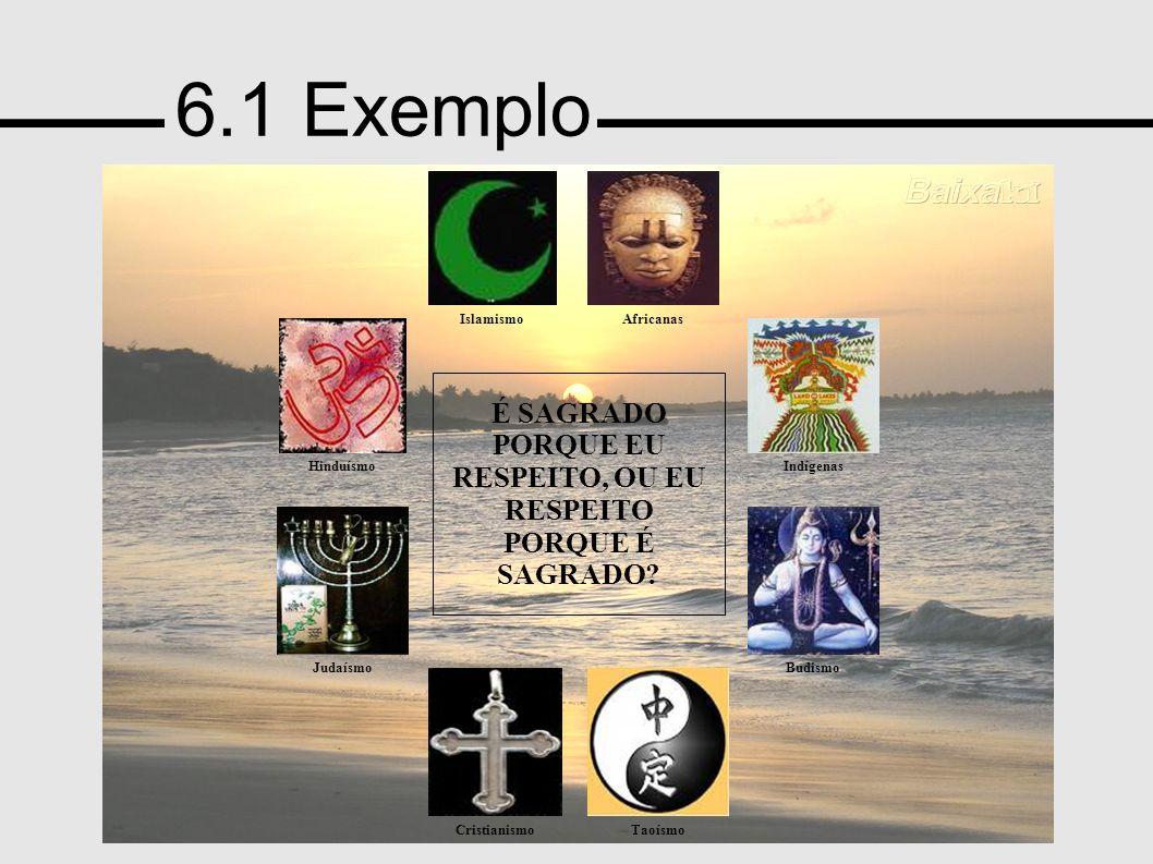 6.1 Exemplo É SAGRADO PORQUE EU RESPEITO, OU EU RESPEITO PORQUE É SAGRADO? IslamismoAfricanas IndígenasHinduísmo JudaísmoBudismo CristianismoTaoísmo
