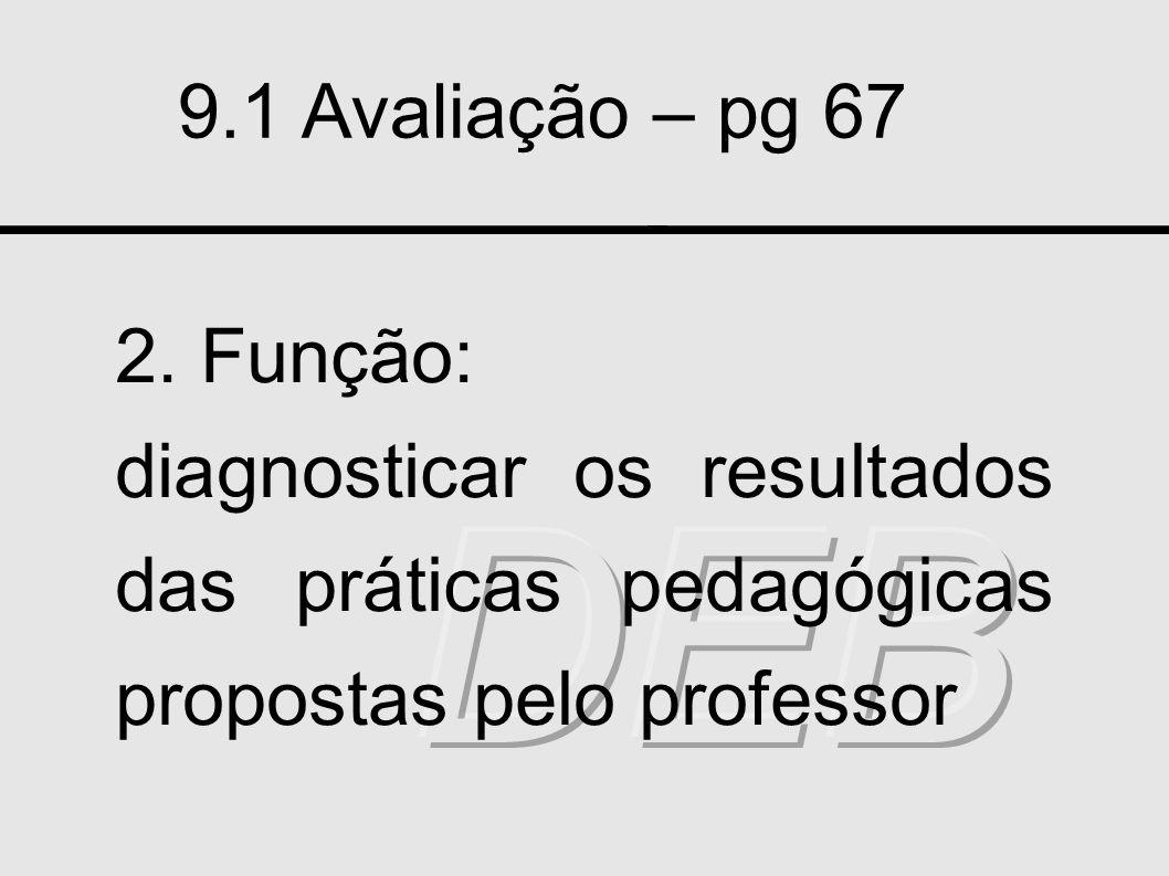 9.1 Avaliação – pg 67 2. Função: diagnosticar os resultados das práticas pedagógicas propostas pelo professor