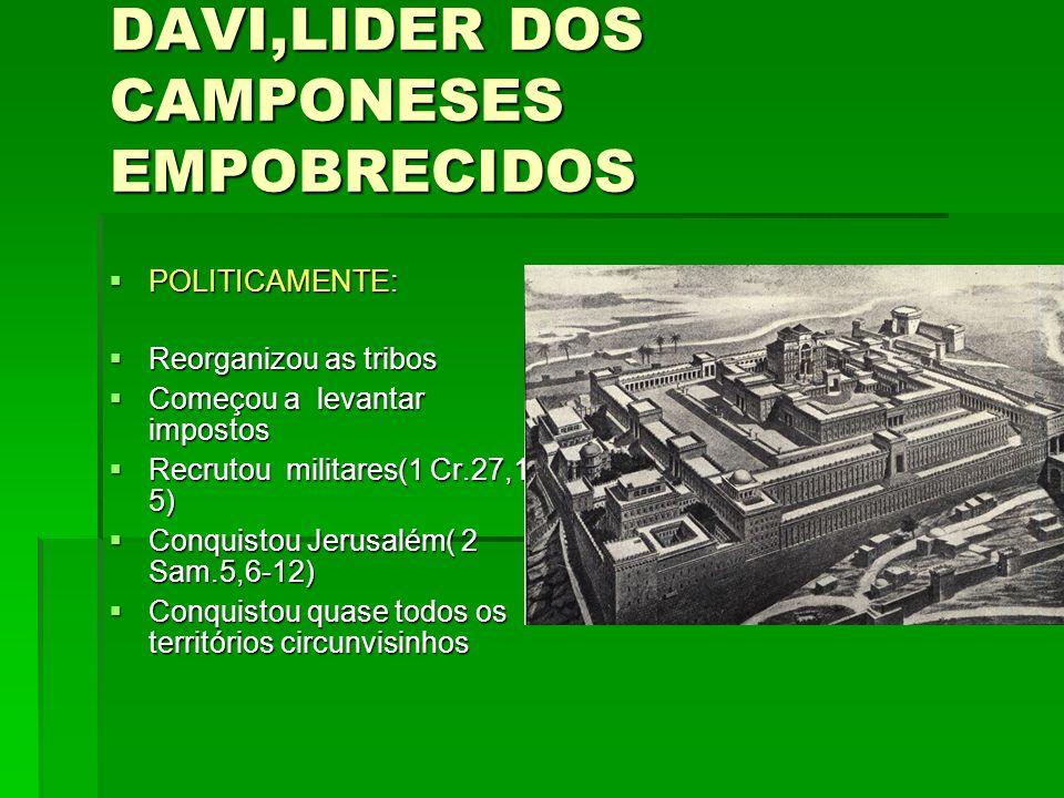 DAVI,LIDER DOS CAMPONESES EMPOBRECIDOS DAVI,LIDER DOS CAMPONESES EMPOBRECIDOS POLITICAMENTE: POLITICAMENTE: Reorganizou as tribos Reorganizou as tribos Começou a levantar impostos Começou a levantar impostos Recrutou militares(1 Cr.27,1- 5) Recrutou militares(1 Cr.27,1- 5) Conquistou Jerusalém( 2 Sam.5,6-12) Conquistou Jerusalém( 2 Sam.5,6-12) Conquistou quase todos os territórios circunvisinhos Conquistou quase todos os territórios circunvisinhos