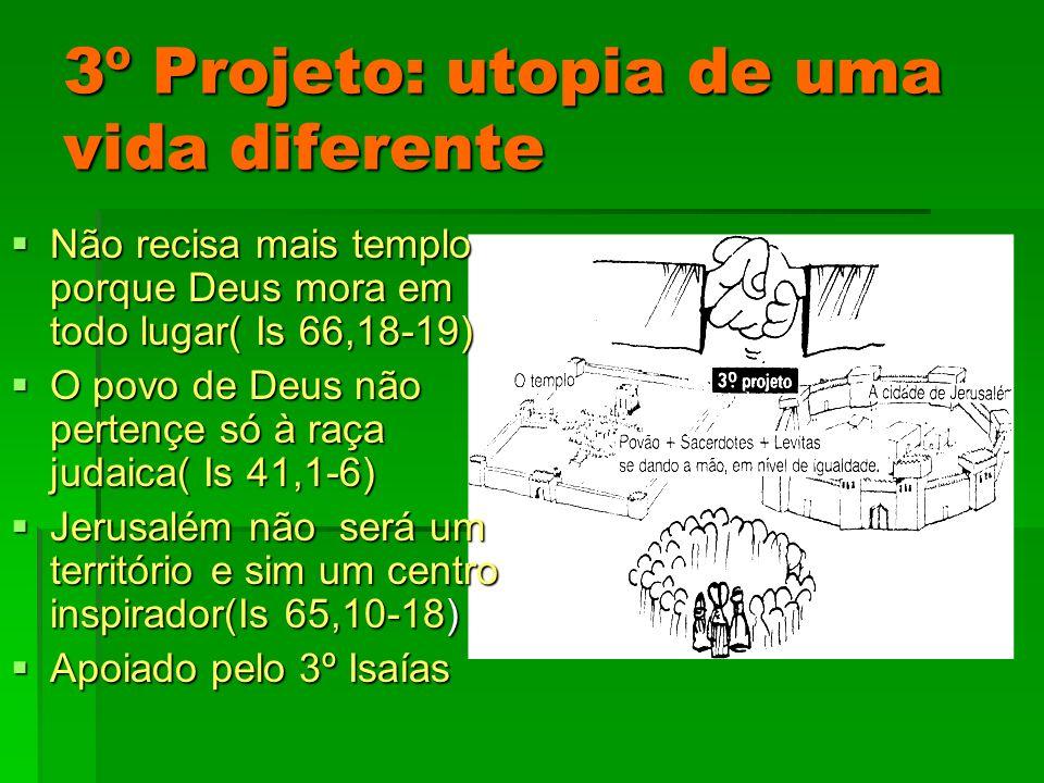 3º Projeto: utopia de uma vida diferente Não recisa mais templo porque Deus mora em todo lugar( Is 66,18-19) Não recisa mais templo porque Deus mora em todo lugar( Is 66,18-19) O povo de Deus não pertençe só à raça judaica( Is 41,1-6) O povo de Deus não pertençe só à raça judaica( Is 41,1-6) Jerusalém não será um território e sim um centro inspirador(Is 65,10-18) Jerusalém não será um território e sim um centro inspirador(Is 65,10-18) Apoiado pelo 3º Isaías Apoiado pelo 3º Isaías
