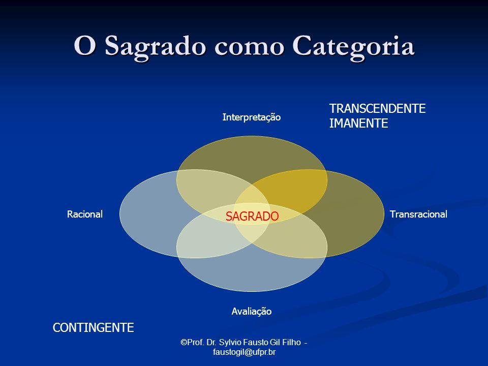 ©Prof. Dr. Sylvio Fausto Gil Filho - faustogil@ufpr.br O Sagrado como Categoria Interpretação Transracional Avaliação Racional SAGRADO CONTINGENTE TRA