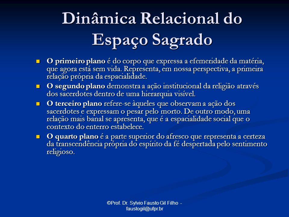 ©Prof. Dr. Sylvio Fausto Gil Filho - faustogil@ufpr.br Dinâmica Relacional do Espaço Sagrado O primeiro plano é do corpo que expressa a efemeridade da