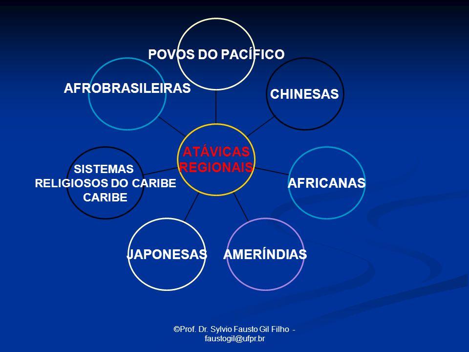 ©Prof. Dr. Sylvio Fausto Gil Filho - faustogil@ufpr.br ATÁVICAS REGIONAIS POVOS DO PACÍFICO CHINESASAFRICANASAMERÍNDIASJAPONESAS SISTEMAS RELIGIOSOS D
