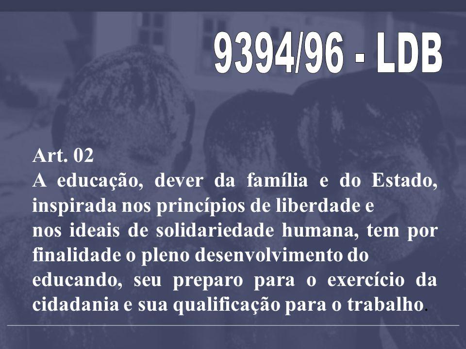 Art. 02 A educação, dever da família e do Estado, inspirada nos princípios de liberdade e nos ideais de solidariedade humana, tem por finalidade o ple
