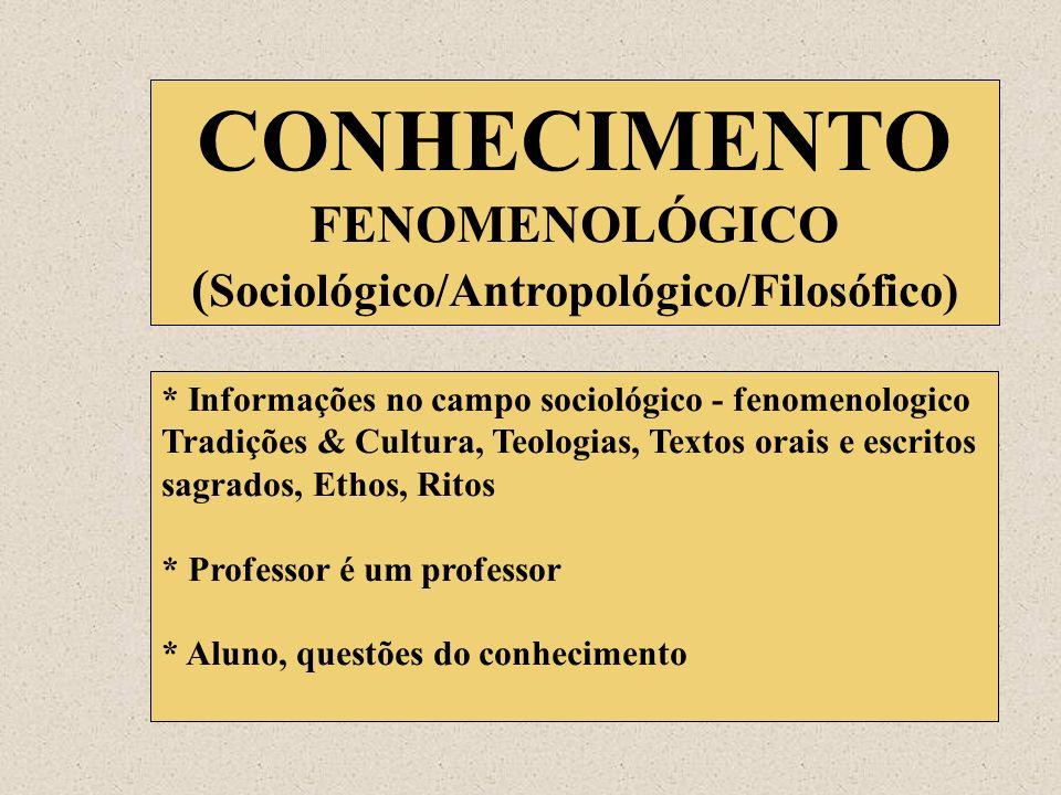 CONHECIMENTO FENOMENOLÓGICO ( Sociológico/Antropológico/Filosófico) * Informações no campo sociológico - fenomenologico Tradições & Cultura, Teologias
