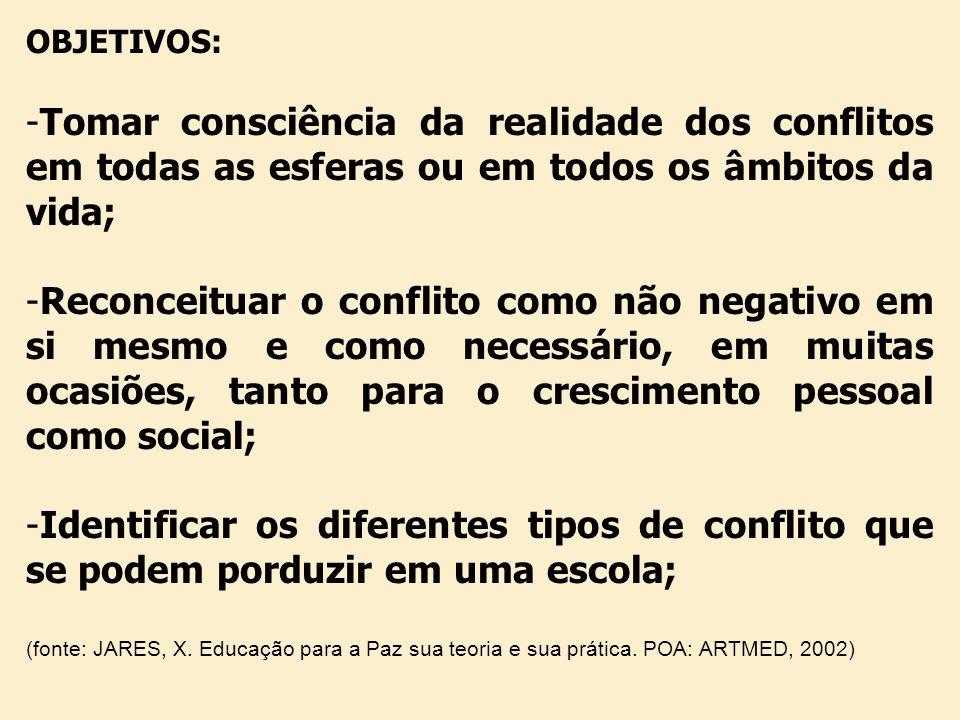 OBJETIVOS: -Tomar consciência da realidade dos conflitos em todas as esferas ou em todos os âmbitos da vida; -Reconceituar o conflito como não negativ